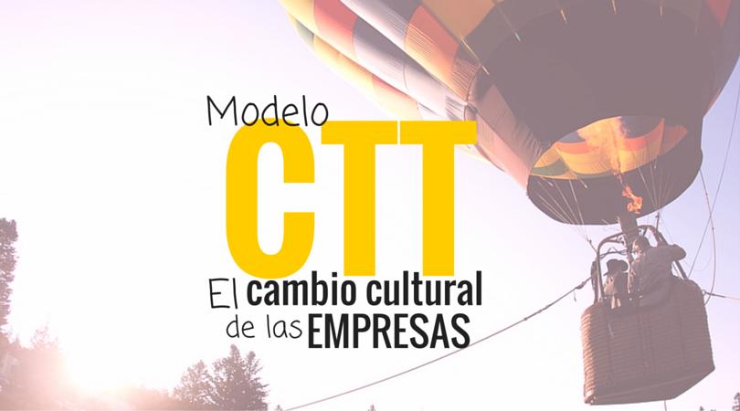Modelo CTT