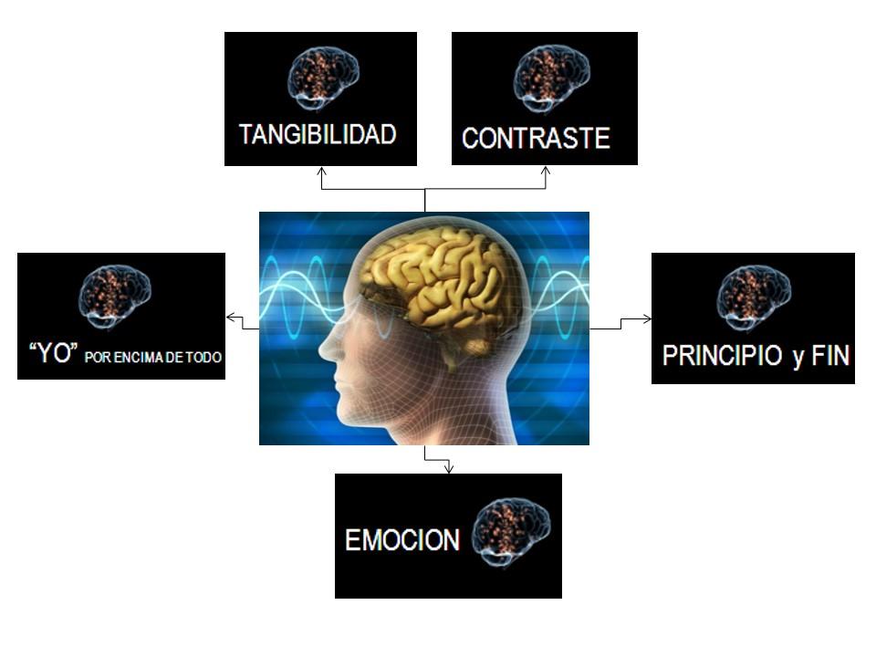 neurocomunicacion-esmeralda-superrhheroes
